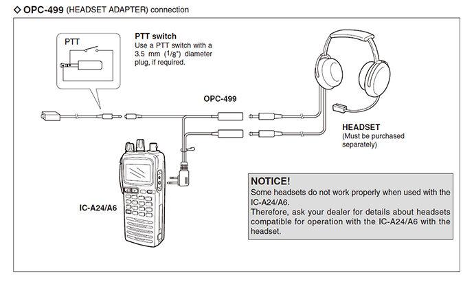 schema OPC-499