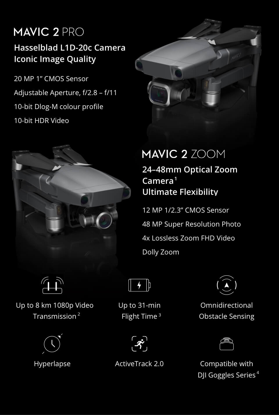 DJI Mavic 2 description